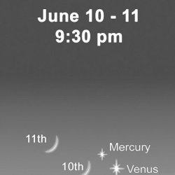 Stargazing: Moon meets Venus and Mercury